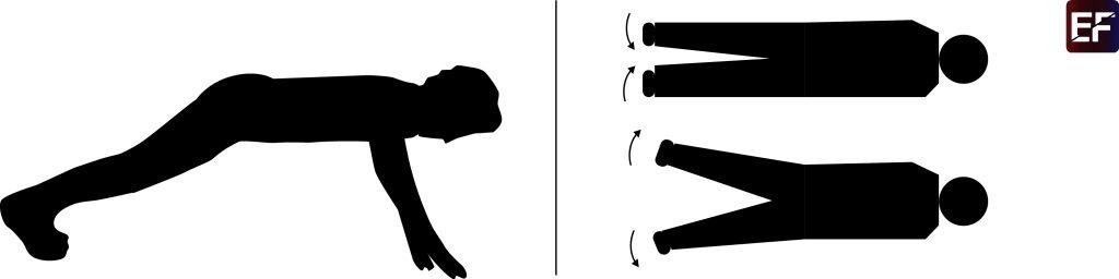 rutina para abdomen plank janks
